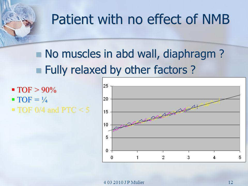 Patient with no effect of NMB