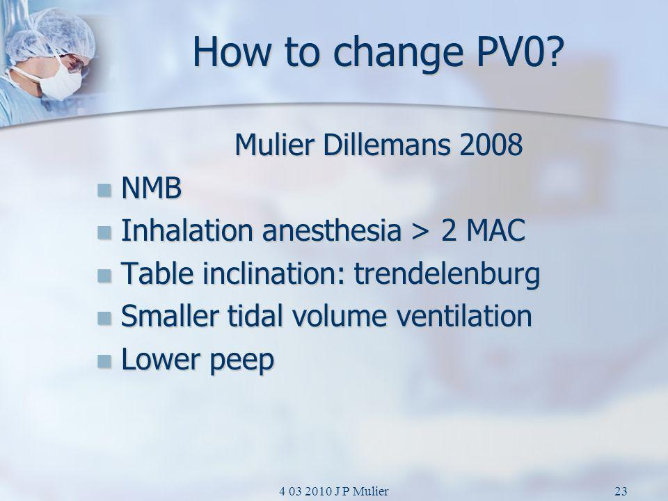 How to change PV0 Mulier Dillemans 2008 NMB