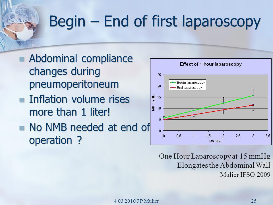 Begin – End of first laparoscopy