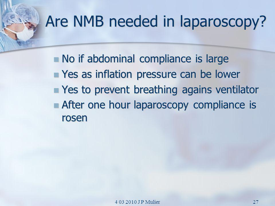 Are NMB needed in laparoscopy