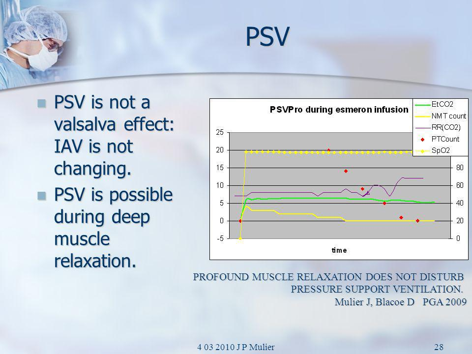 PSV PSV is not a valsalva effect: IAV is not changing.