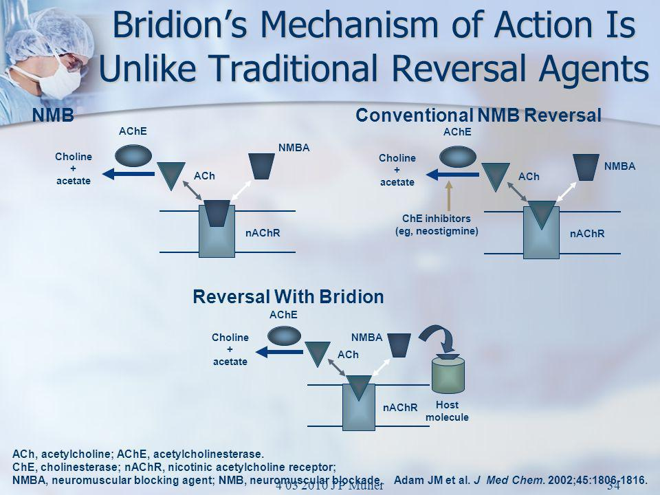 Bridion's Mechanism of Action Is Unlike Traditional Reversal Agents