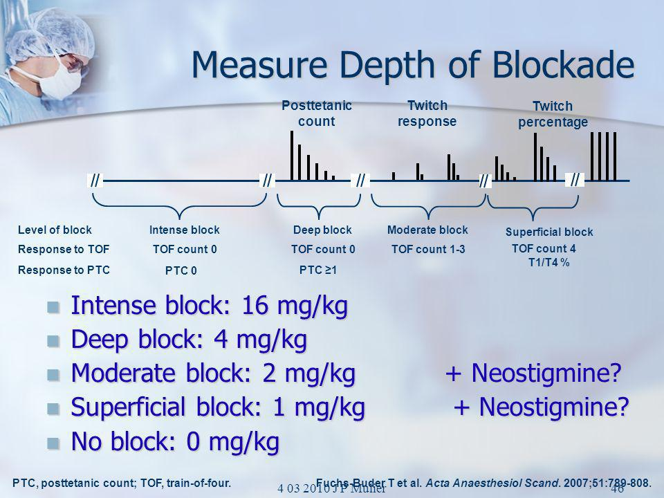 Measure Depth of Blockade