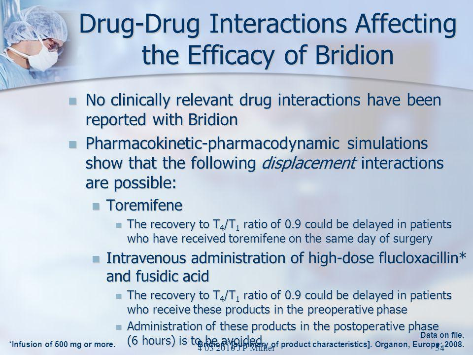 Drug-Drug Interactions Affecting the Efficacy of Bridion