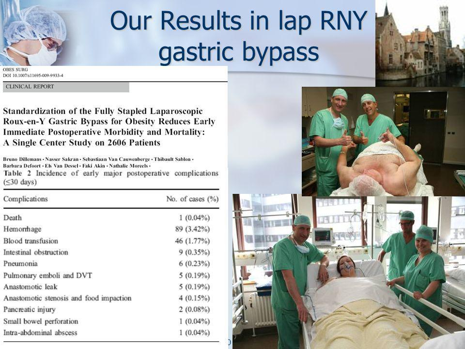 Our Results in lap RNY gastric bypass