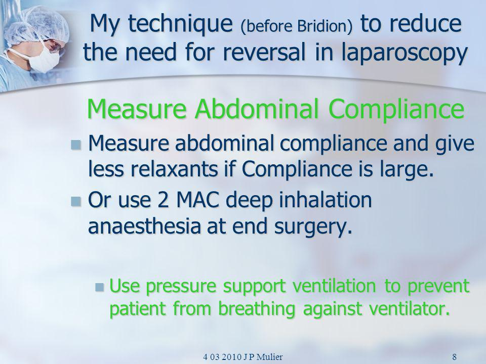 Measure Abdominal Compliance