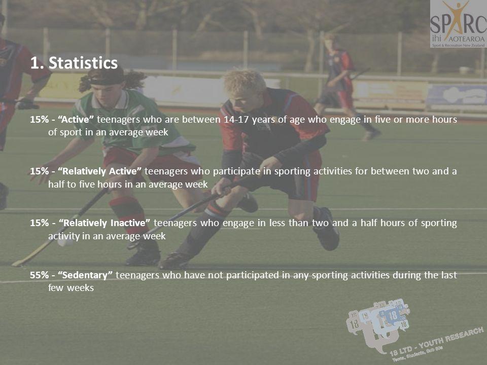 The FADE approach 1. Statistics Fun
