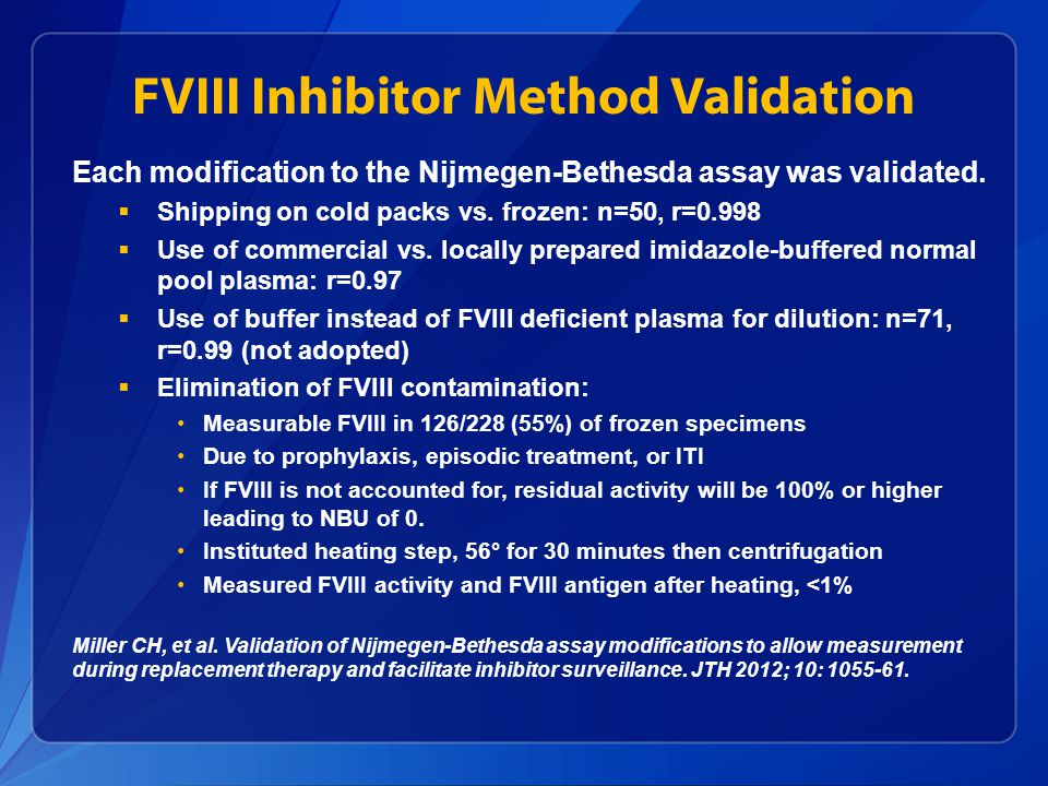FVIII Inhibitor Method Validation
