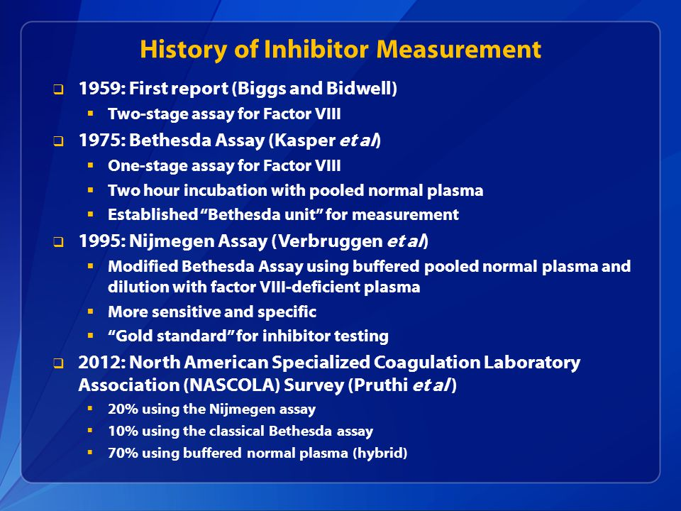 History of Inhibitor Measurement