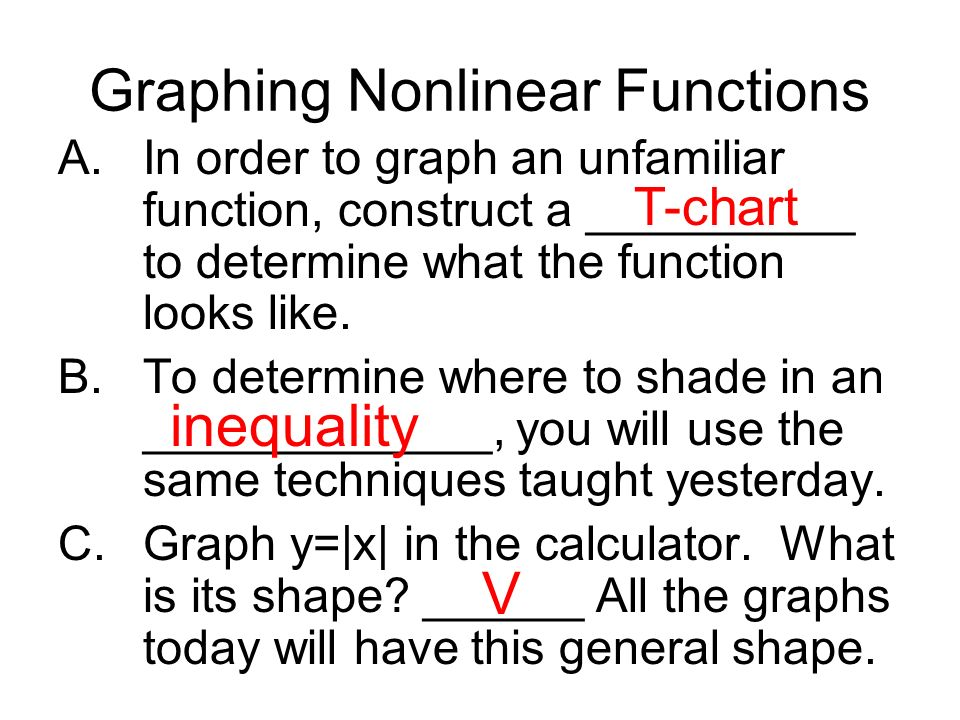 Graphing Nonlinear Functions