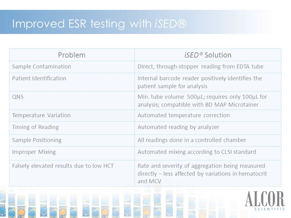 Improved ESR testing with iSED®