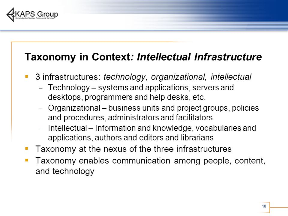 Taxonomy in Context: Intellectual Infrastructure