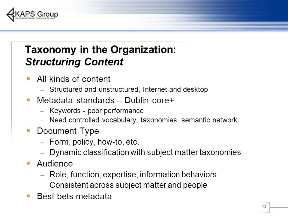 Taxonomy in the Organization: Structuring Content