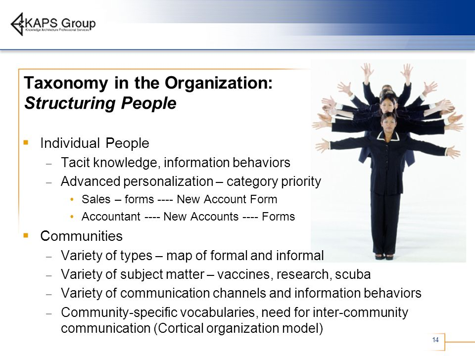 Taxonomy in the Organization: Structuring People
