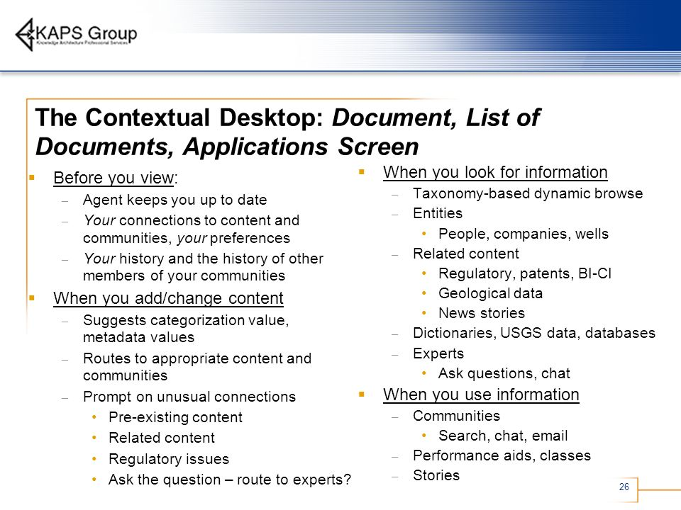 The Contextual Desktop: Document, List of Documents, Applications Screen