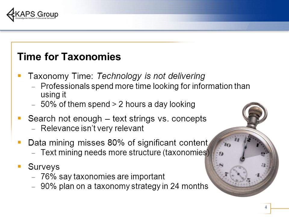 Time for Taxonomies Taxonomy Time: Technology is not delivering