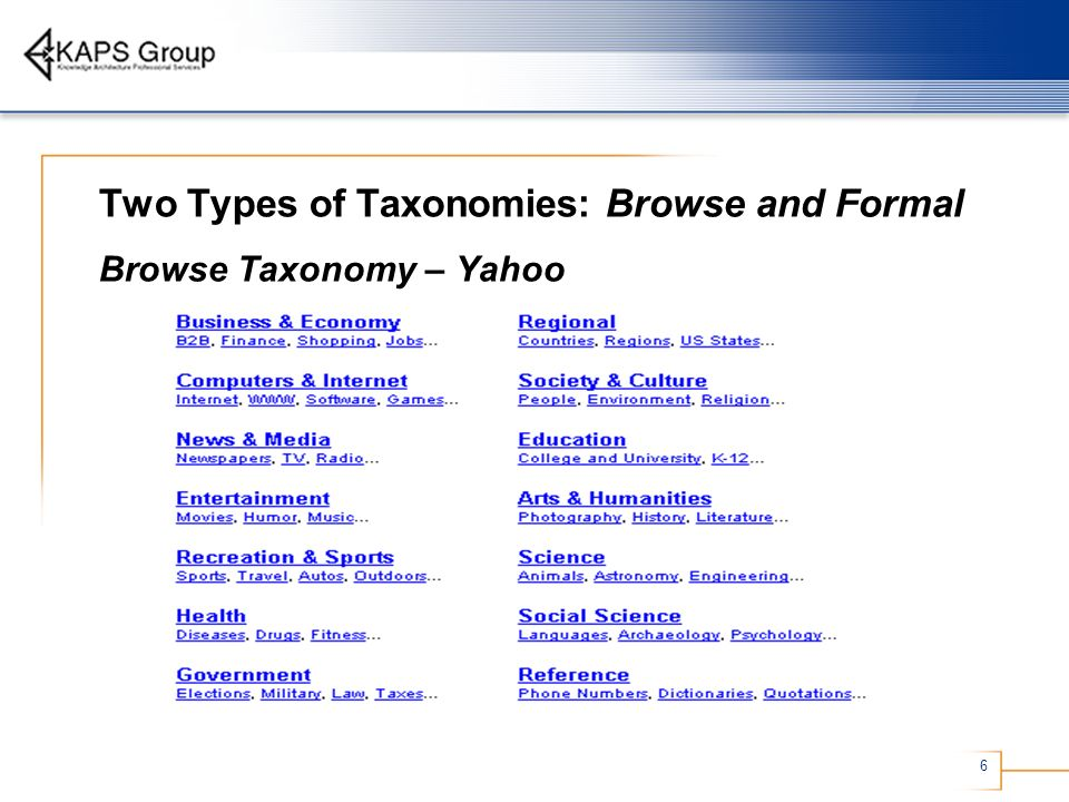 Two Types of Taxonomies: Browse and Formal Browse Taxonomy – Yahoo