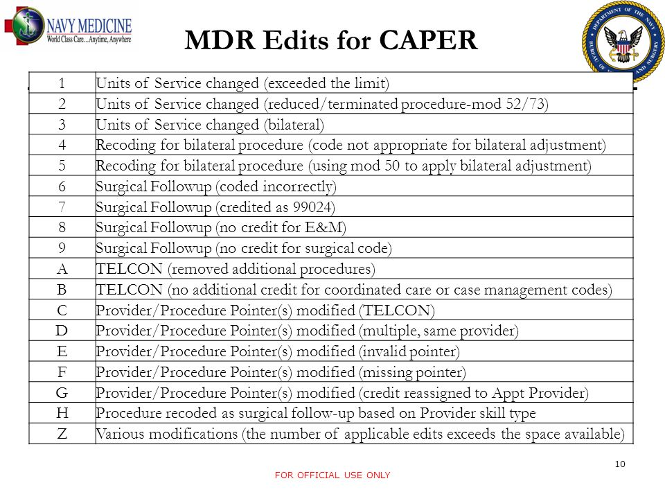 MDR Edits for CAPER 1 Units of Service changed (exceeded the limit) 2
