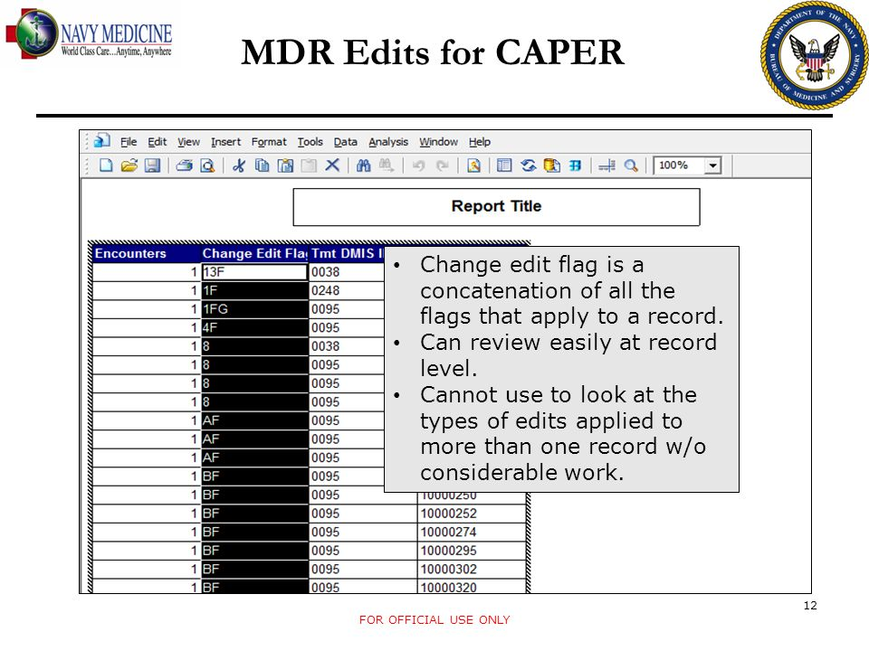 MDR Edits for CAPER Change edit flag is a concatenation of all the flags that apply to a record. Can review easily at record level.