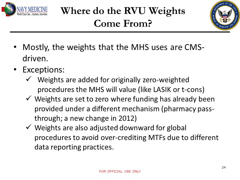 Where do the RVU Weights