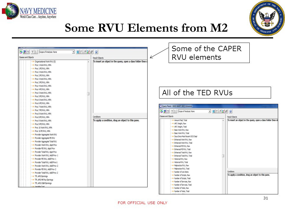 Some RVU Elements from M2