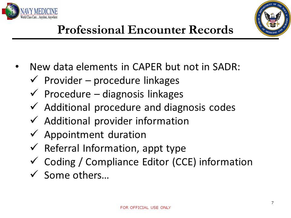 Professional Encounter Records