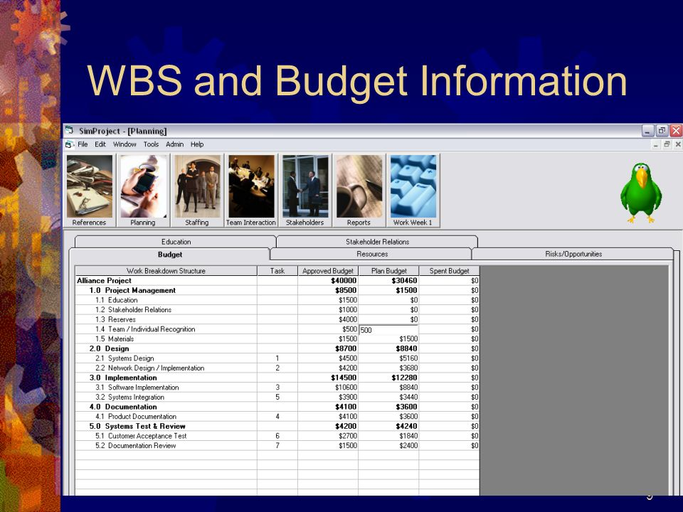 WBS and Budget Information