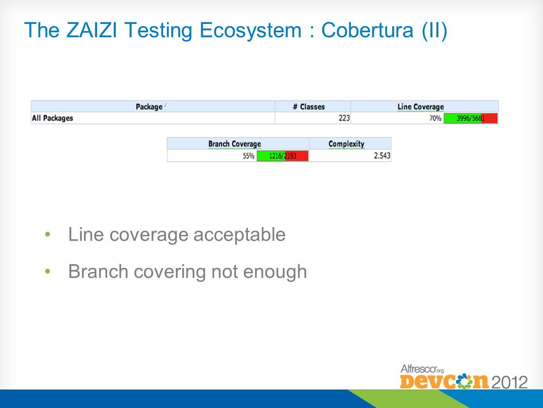 The ZAIZI Testing Ecosystem : Cobertura (II)