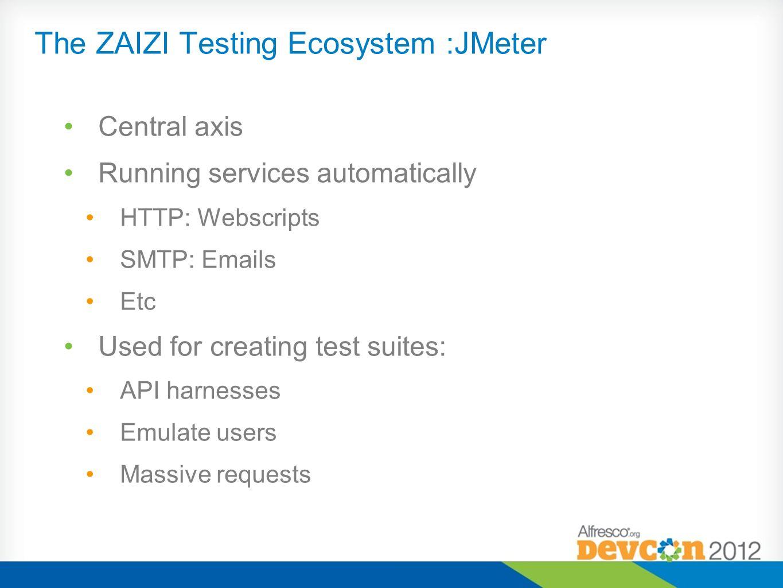 The ZAIZI Testing Ecosystem :JMeter