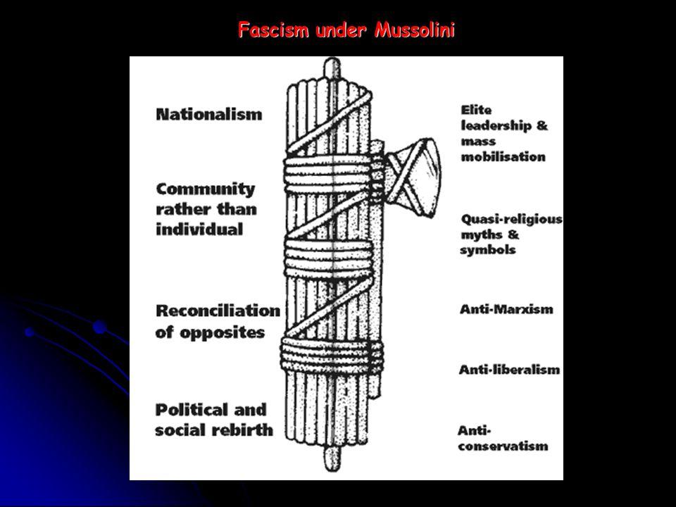 Fascism under Mussolini