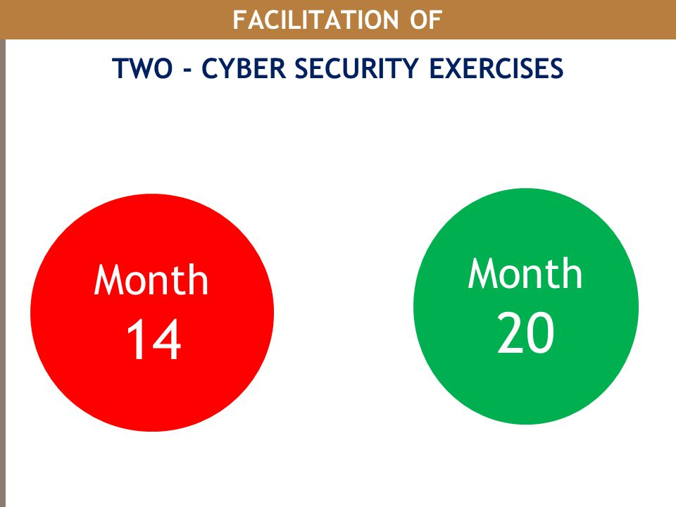 TWO - CYBER SECURITY EXERCISES