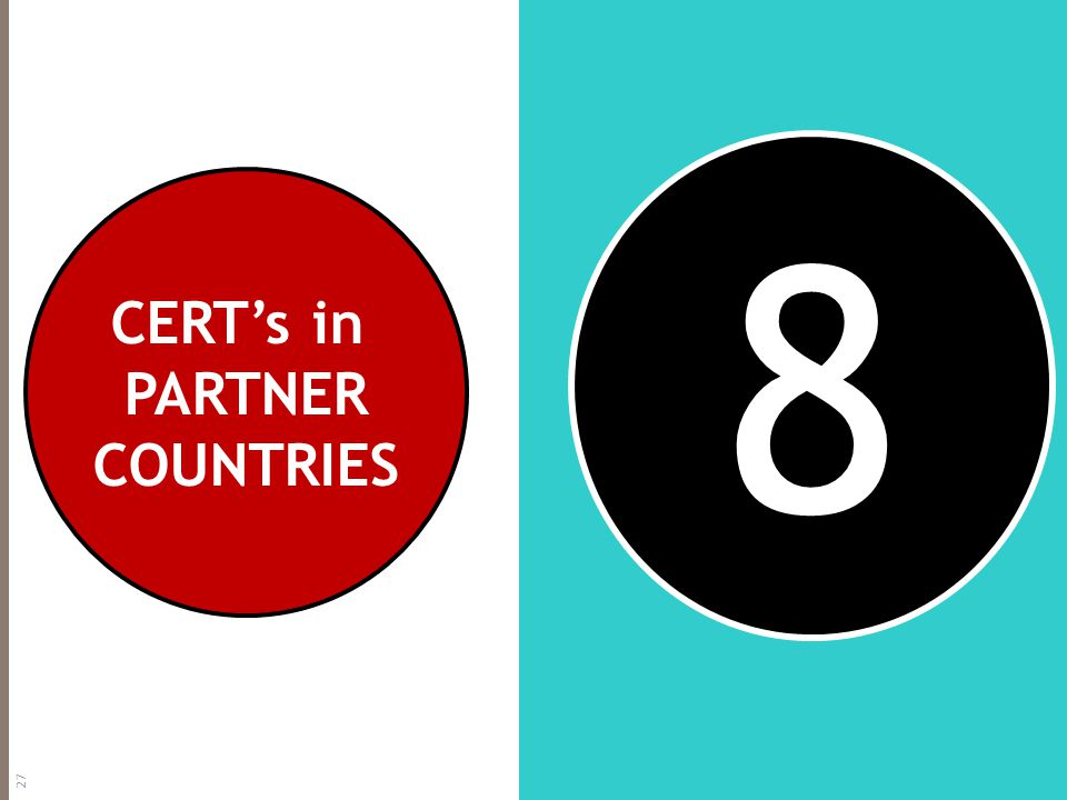8 CERT's in PARTNER COUNTRIES 27