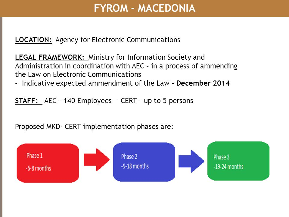 FYROM - MACEDONIA LOCATION: Agency for Electronic Communications