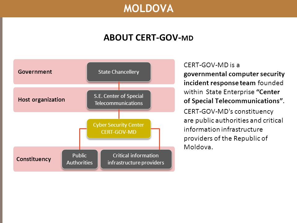 MOLDOVA ABOUT CERT-GOV-md