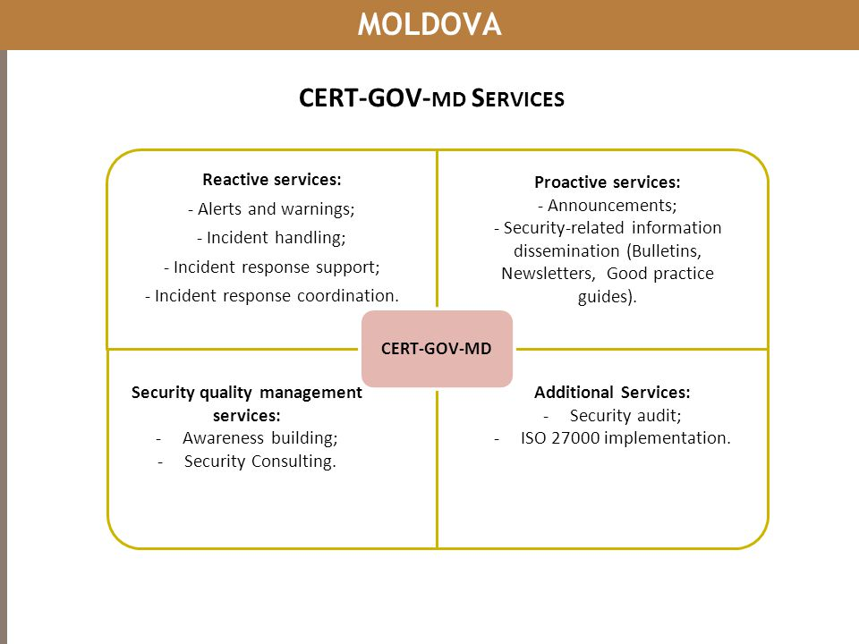Security quality management services: