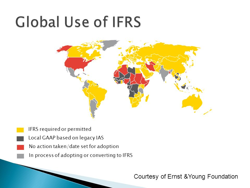 Global Use of IFRS Courtesy of Ernst &Young Foundation