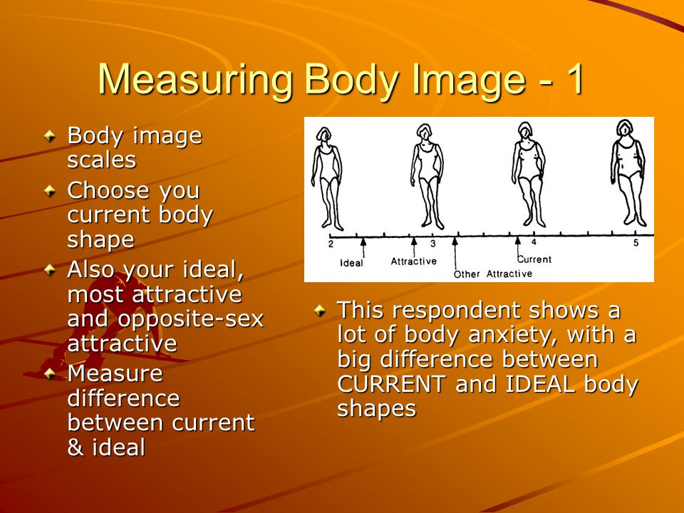 Measuring Body Image - 1 Body image scales
