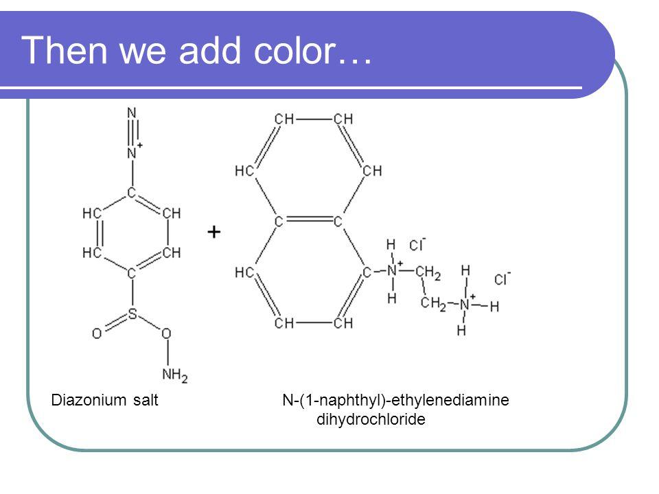 Then we add color… Diazonium salt N-(1-naphthyl)-ethylenediamine