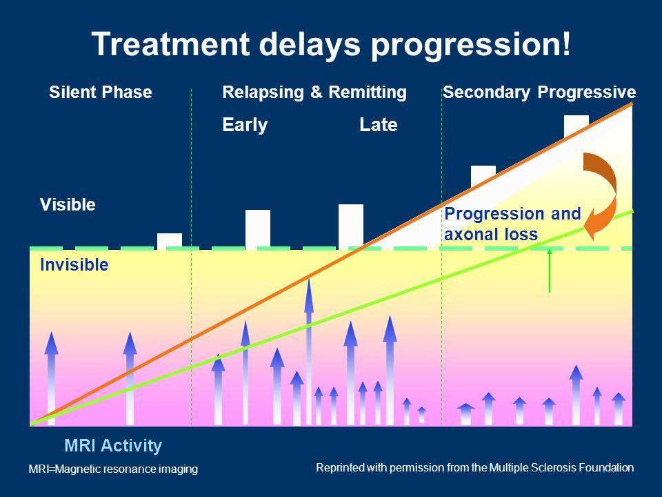 Treatment delays progression!