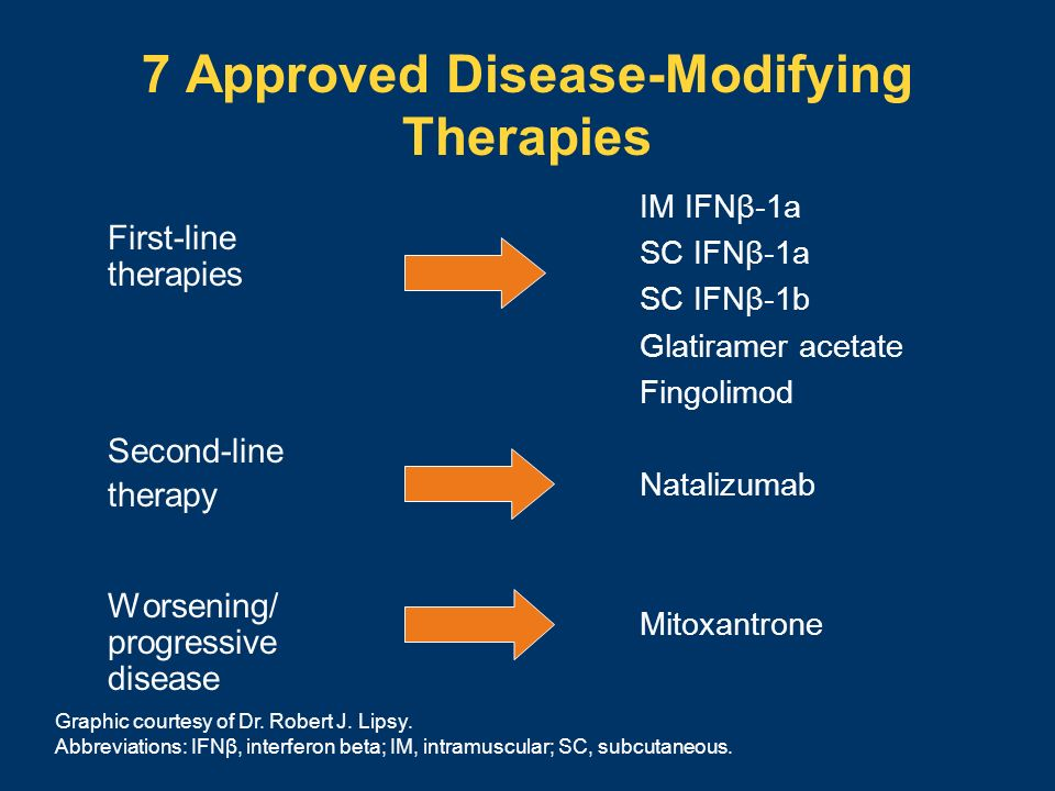 7 Approved Disease-Modifying Therapies
