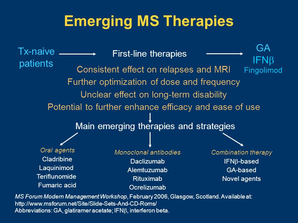 Emerging MS Therapies GA Tx-naive IFNb patients First-line therapies