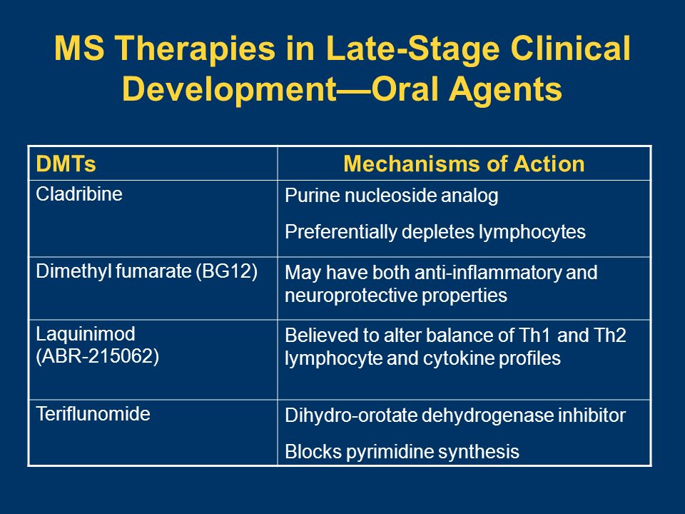 MS Therapies in Late-Stage Clinical Development—Oral Agents