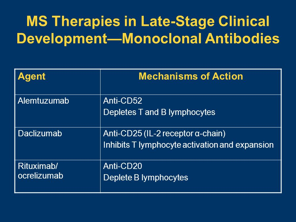 MS Therapies in Late-Stage Clinical Development—Monoclonal Antibodies