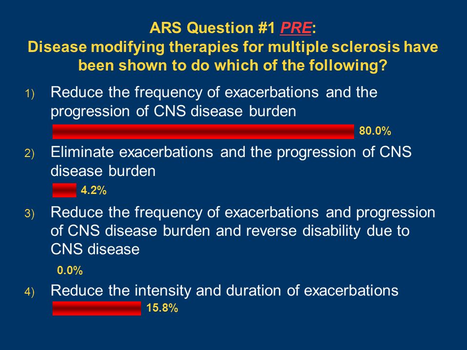 Eliminate exacerbations and the progression of CNS disease burden