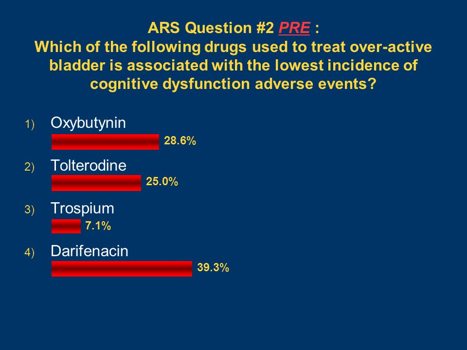 ARS Question #2 PRE : Which of the following drugs used to treat over-active bladder is associated with the lowest incidence of cognitive dysfunction adverse events