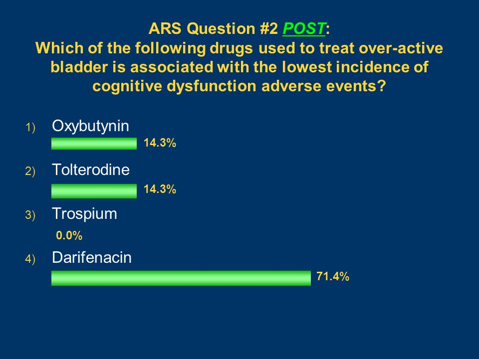 ARS Question #2 POST: Which of the following drugs used to treat over-active bladder is associated with the lowest incidence of cognitive dysfunction adverse events