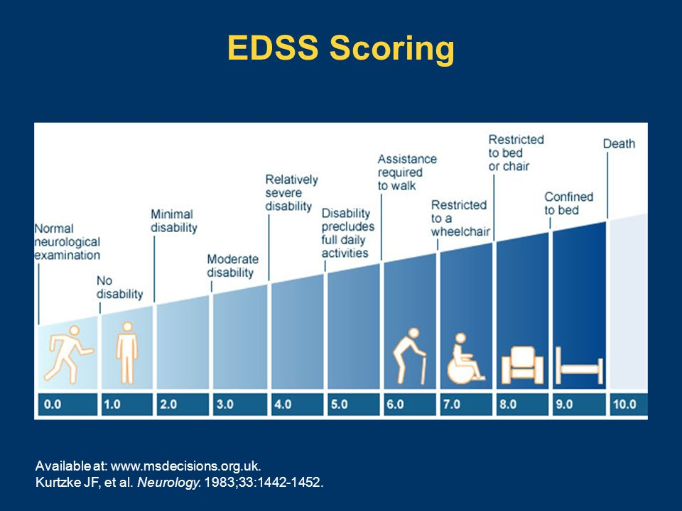 EDSS Scoring Available at: www.msdecisions.org.uk.