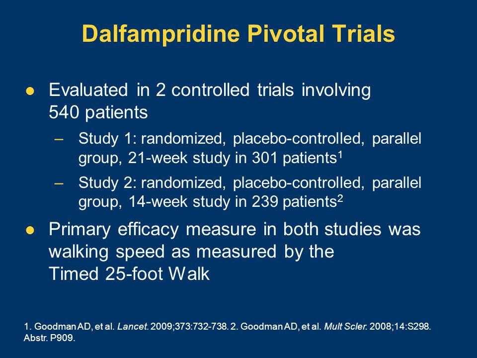Dalfampridine Pivotal Trials
