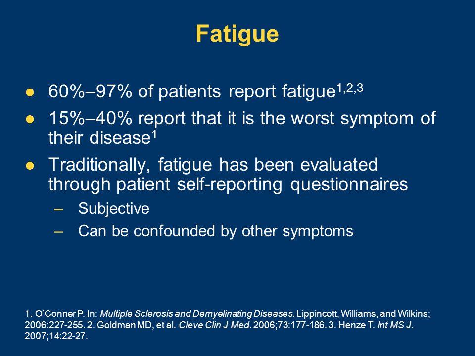 Fatigue 60%–97% of patients report fatigue1,2,3