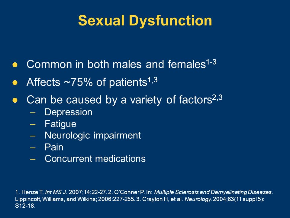 Sexual Dysfunction Common in both males and females1-3